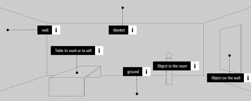 איך בוחרים גופי תאורה לפרויקט? 4
